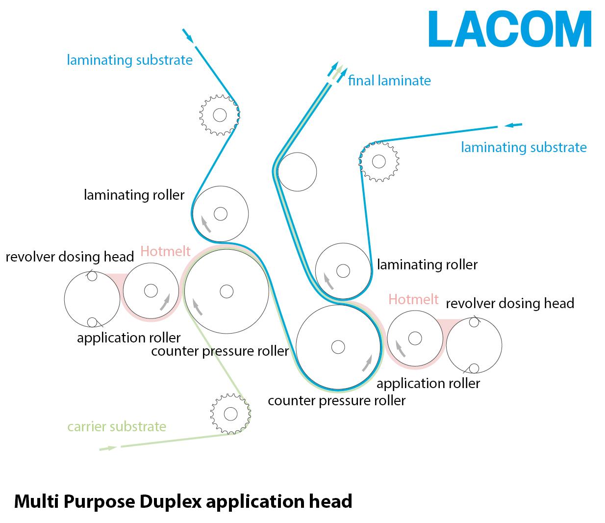 MPBL Duplex
